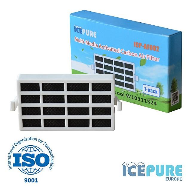 Icepure ICP-AF002 voor Bauknecht Microban HYG001 Luchtfilter
