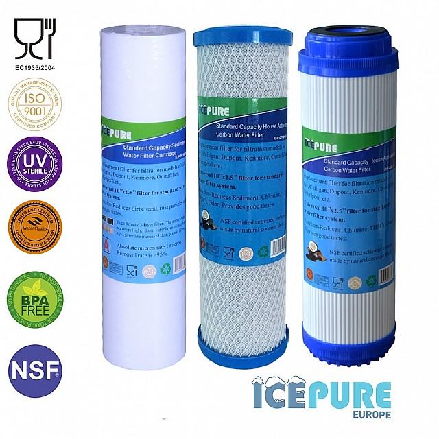 Waterfilter Set Gehele Woning